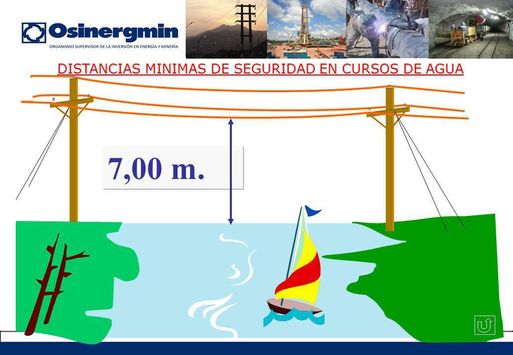 7,00 m. DISTANCIAS MINIMAS DE SEGURIDAD EN CURSOS DE AGUA