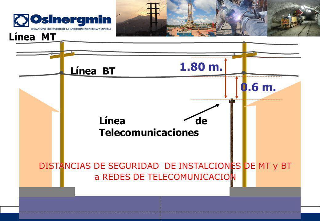 DISTANCIAS DE SEGURIDAD DE INSTALCIONES DE MT y BT a REDES DE TELECOMUNICACION 1.80 m.