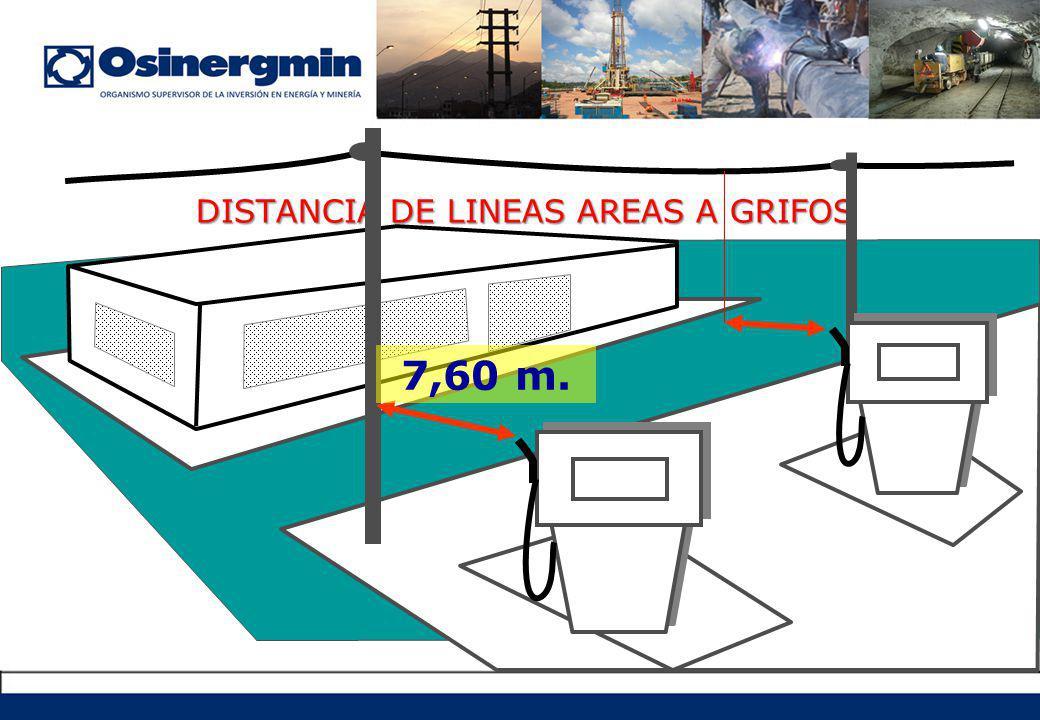 DISTANCIA DE LINEAS AREAS A GRIFOS 7,60 m.