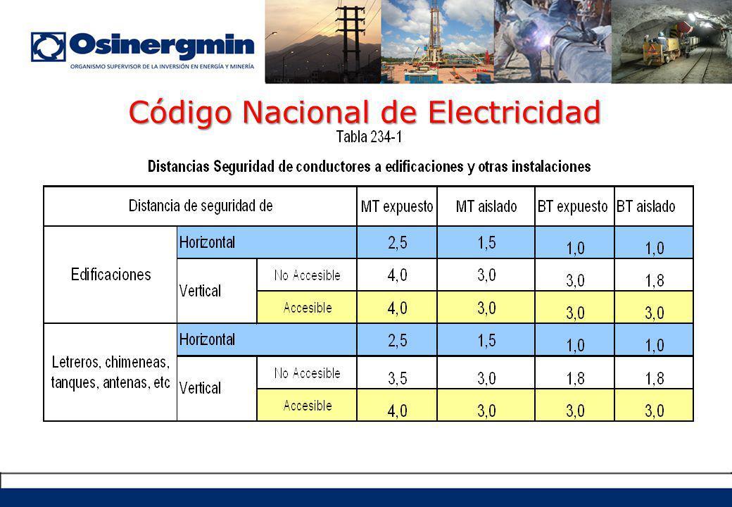 Código Nacional de Electricidad