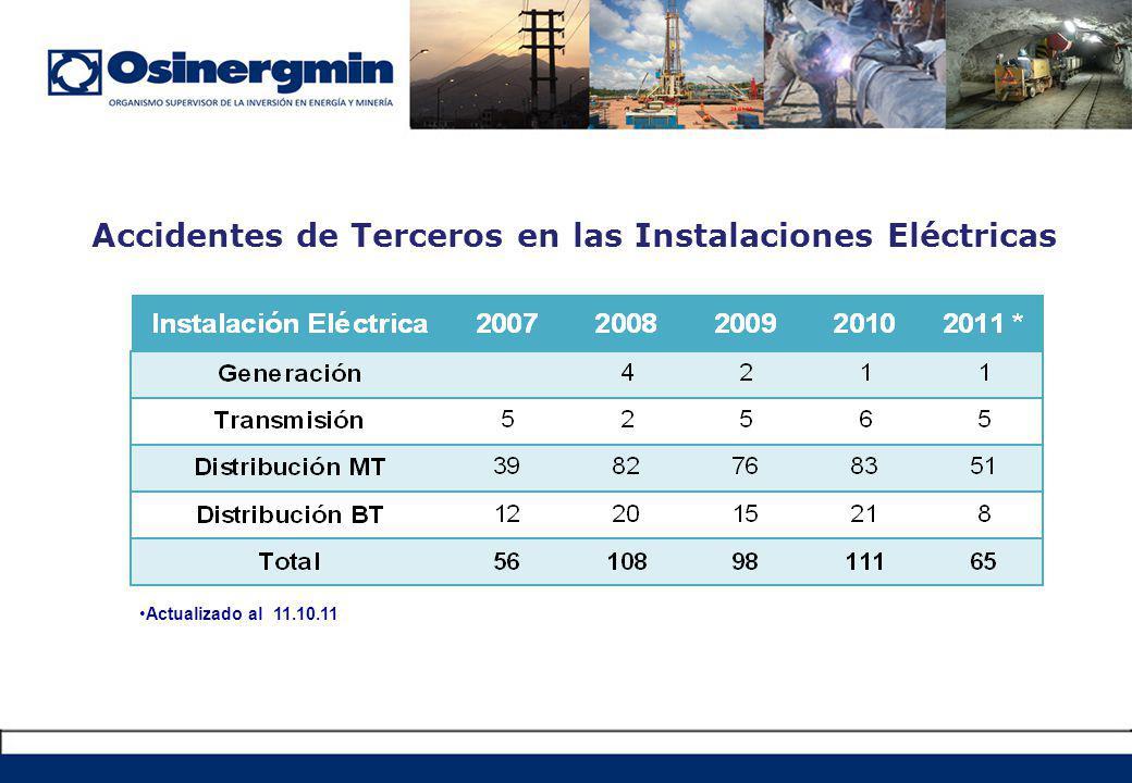 Accidentes de Terceros en las Instalaciones Eléctricas Actualizado al 11.10.11