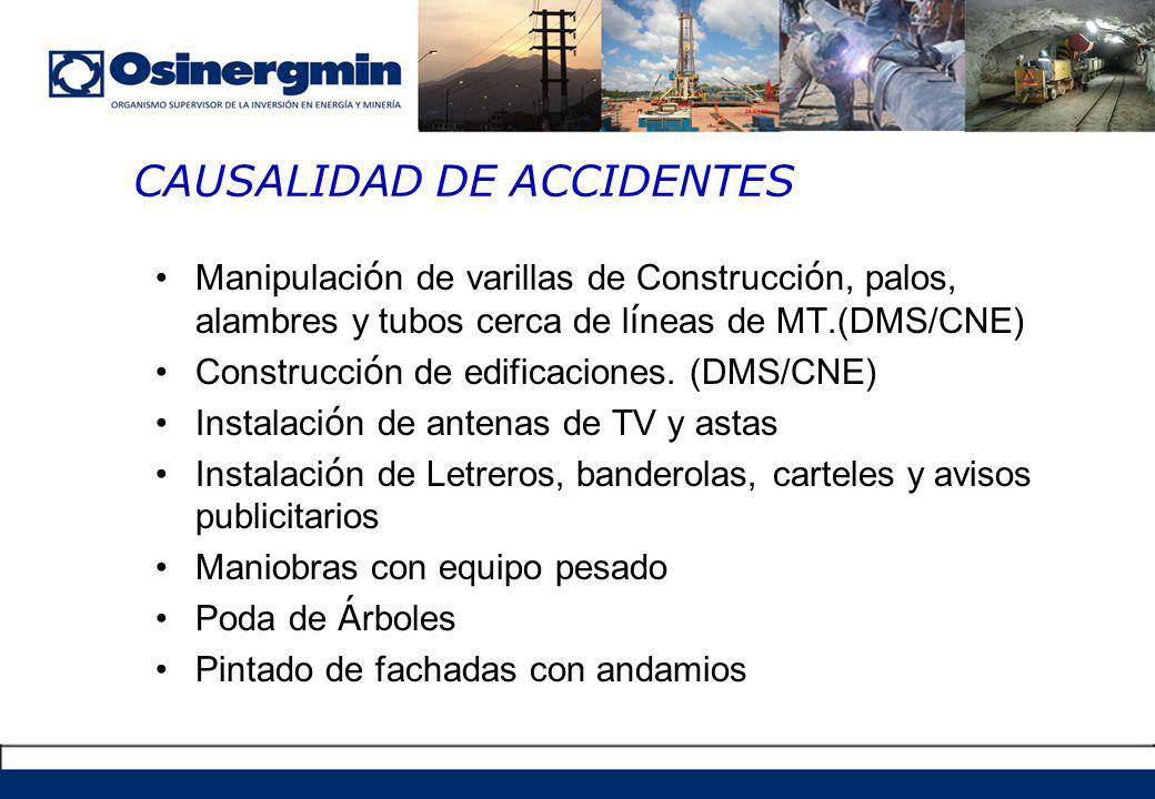 Manipulaci ó n de varillas de Construcci ó n, palos, alambres y tubos cerca de l í neas de MT.(DMS/CNE) Construcci ó n de edificaciones.