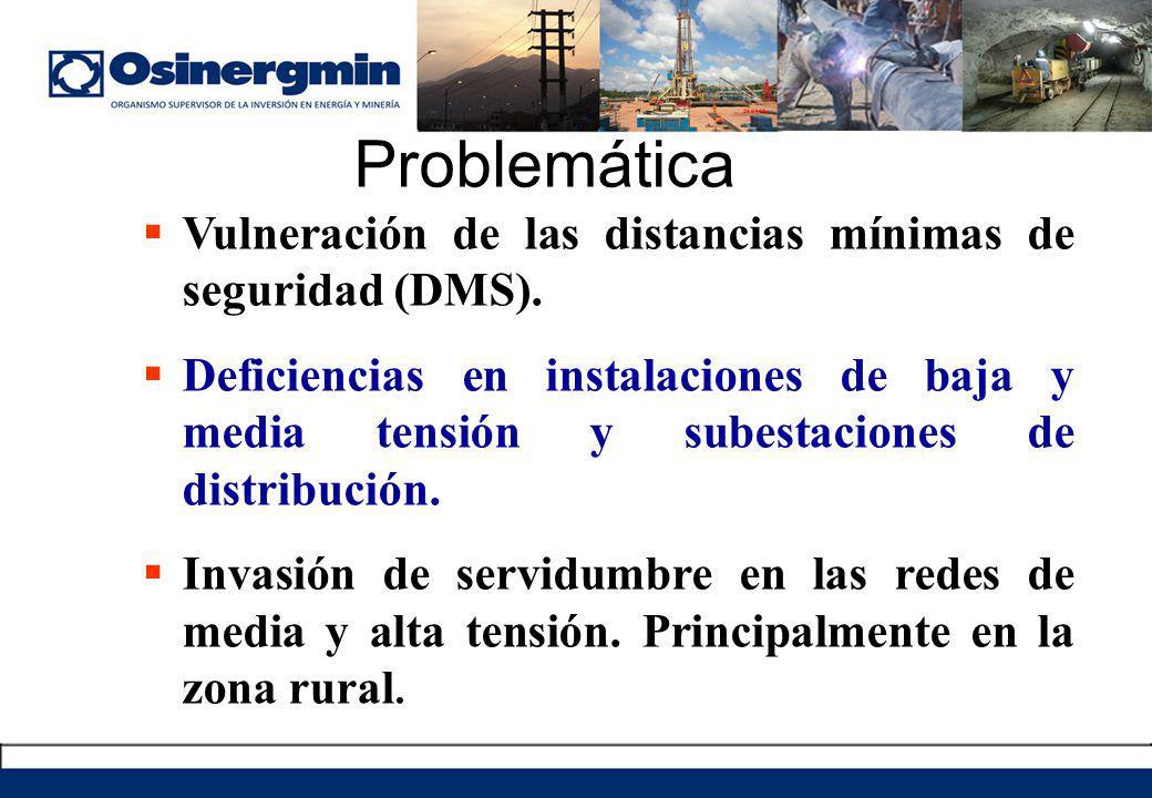 Vulneración de las distancias mínimas de seguridad (DMS).