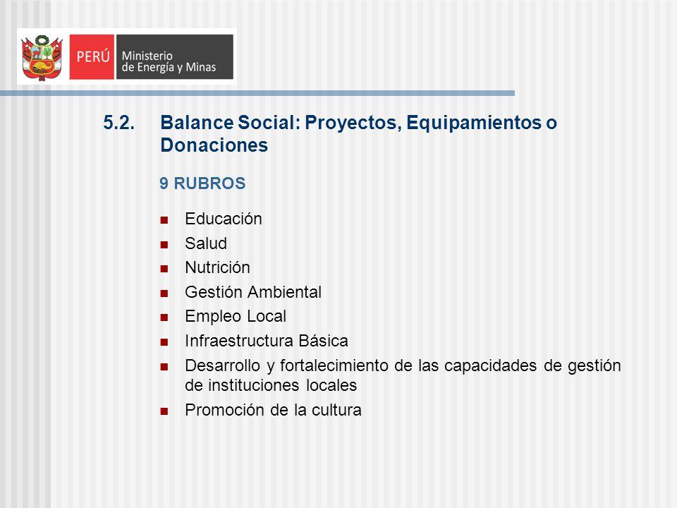 5.2. Balance Social: Proyectos, Equipamientos o Donaciones 9 RUBROS Educación Salud Nutrición Gestión Ambiental Empleo Local Infraestructura Básica De