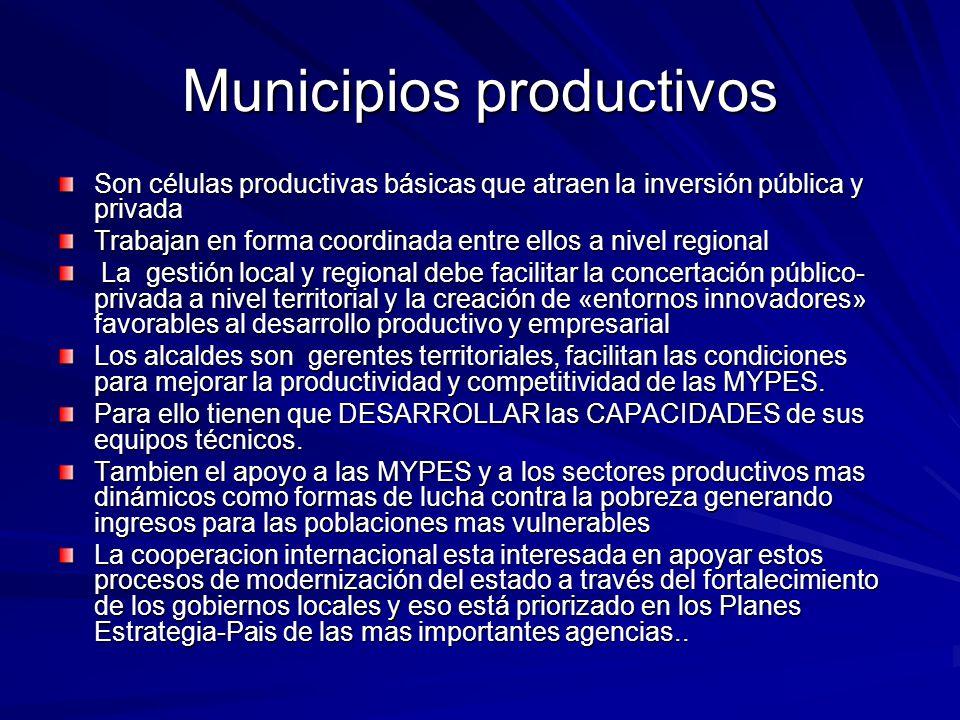 Municipios productivos Son células productivas básicas que atraen la inversión pública y privada Trabajan en forma coordinada entre ellos a nivel regi