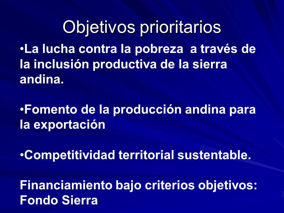 La lucha contra la pobreza a través de la inclusión productiva de la sierra andina. Fomento de la producción andina para la exportación Competitividad