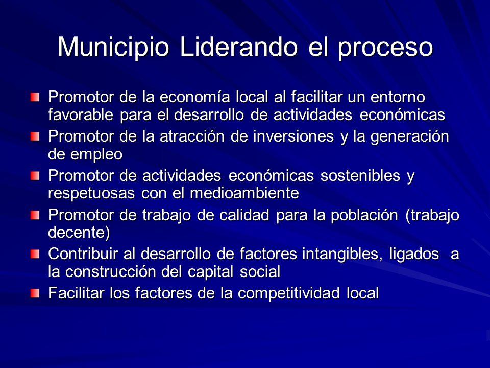 Municipio Liderando el proceso Promotor de la economía local al facilitar un entorno favorable para el desarrollo de actividades económicas Promotor d