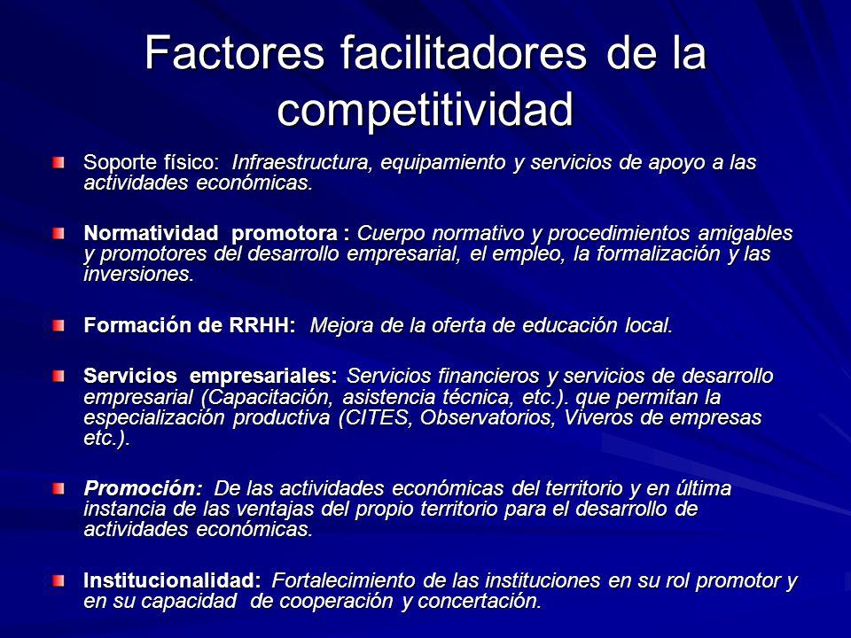 Factores facilitadores de la competitividad Soporte físico: Infraestructura, equipamiento y servicios de apoyo a las actividades económicas. Normativi