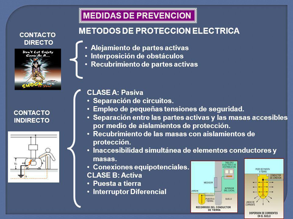 Por Qué Ocurren los Accidentes eléctricos? SOBRE CARGAS: VOLTAJES SUPERIORES A LOS PREVISTOS PRODUCEN SOBRECALENTAMIENTO EXCESIVO EN LOS CONDUCTORES.