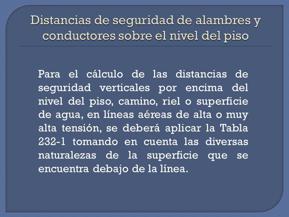 Tabla 219 Anchos mínimos de fajas de servidumbres Tensión nominal de la línea (kV) Ancho (m) 10 – 15 6 20 – 36 11 50 – 70 16 115 – 145 20 220 25 500 6