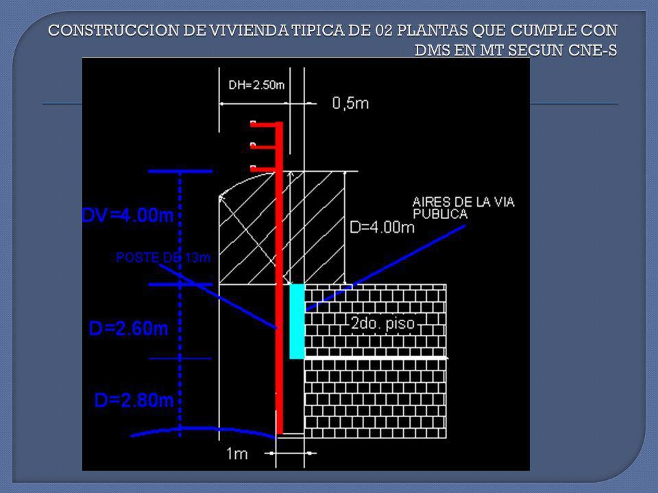 VERTICAL MT: 4,00m BT: 3,00m HORIZONTAL: MT: 2,5m BT: 1,0m