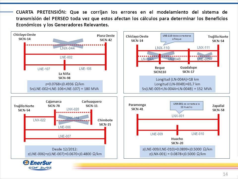 14 CUARTA PRETENSIÓN: Que se corrijan los errores en el modelamiento del sistema de transmisión del PERSEO toda vez que estos afectan los cálculos para determinar los Beneficios Económicos y los Generadores Relevantes.
