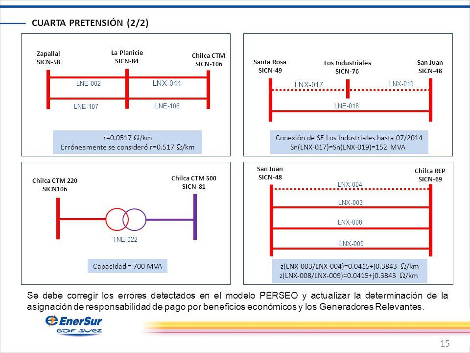 15 CUARTA PRETENSIÓN (2/2) Chilca CTM SICN-106 Zapallal SICN-58 La Planicie SICN-84 LNE-106 LNE-107 LNE-002 LNX-044 r=0.0517 /km Erróneamente se consi