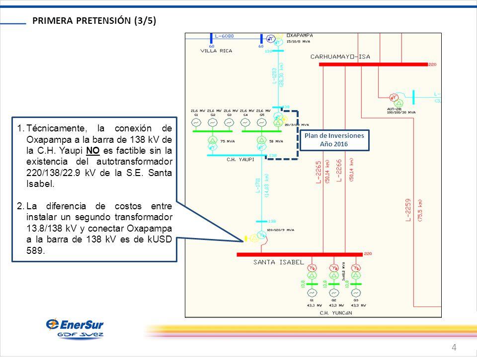 15 CUARTA PRETENSIÓN (2/2) Chilca CTM SICN-106 Zapallal SICN-58 La Planicie SICN-84 LNE-106 LNE-107 LNE-002 LNX-044 r=0.0517 /km Erróneamente se consideró r=0.517 /km San Juan SICN-48 Santa Rosa SICN-49 Los Industriales SICN-76 LNE-018 LNX-019 LNX-017 Conexión de SE Los Industriales hasta 07/2014 Sn(LNX-017)=Sn(LNX-019)=152 MVA Chilca CTM 500 SICN-81 Chilca CTM 220 SICN106 TNE-022 Capacidad = 700 MVA Chilca REP SICN-69 San Juan SICN-48 LNX-009 LNX-008 LNX-003 z(LNX-003/LNX-004)=0.0415+j0.3843 /km z(LNX-008/LNX-009)=0.0415+j0.3843 /km LNX-004 Se debe corregir los errores detectados en el modelo PERSEO y actualizar la determinación de la asignación de responsabilidad de pago por beneficios económicos y los Generadores Relevantes.