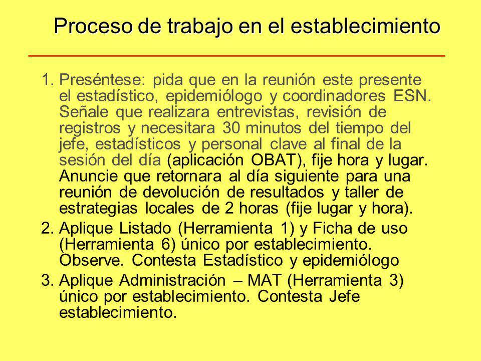 Proceso de trabajo en el establecimiento 1.Preséntese: pida que en la reunión este presente el estadístico, epidemiólogo y coordinadores ESN. Señale q