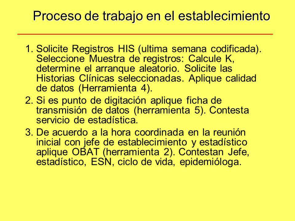 Proceso de trabajo en el establecimiento 1.Solicite Registros HIS (ultima semana codificada). Seleccione Muestra de registros: Calcule K, determine el