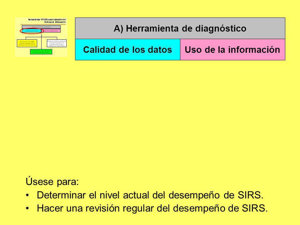 Úsese para: Determinar el nivel actual del desempeño de SIRS. Hacer una revisión regular del desempeño de SIRS. A) Herramienta de diagnóstico Calidad