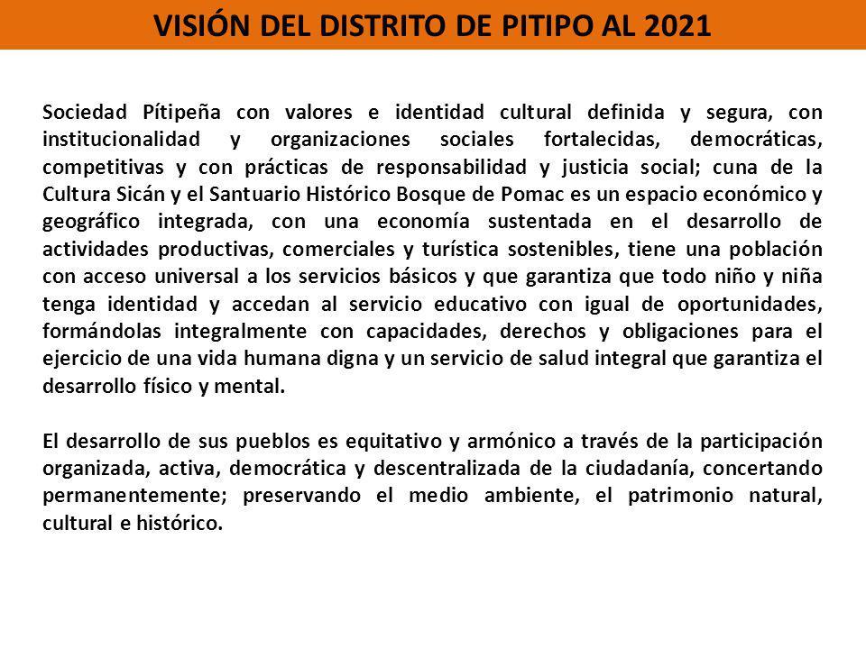 Sociedad Pítipeña con valores e identidad cultural definida y segura, con institucionalidad y organizaciones sociales fortalecidas, democráticas, comp