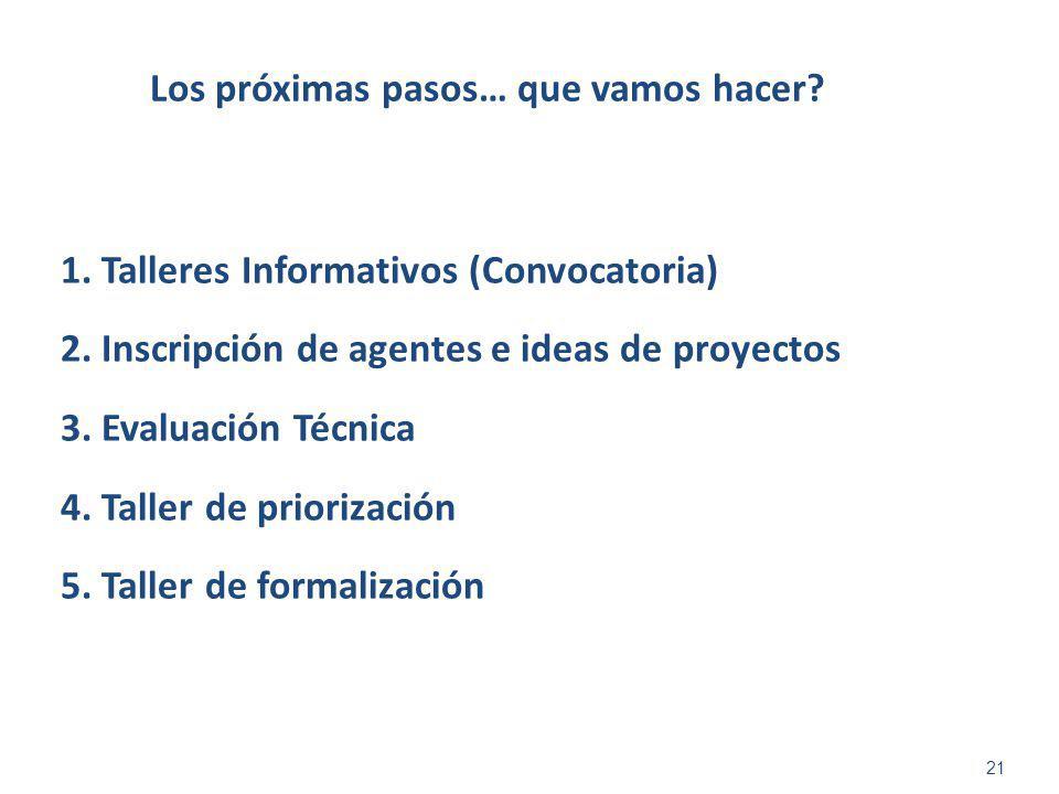21 Los próximas pasos… que vamos hacer? 1. Talleres Informativos (Convocatoria) 2. Inscripción de agentes e ideas de proyectos 3. Evaluación Técnica 4