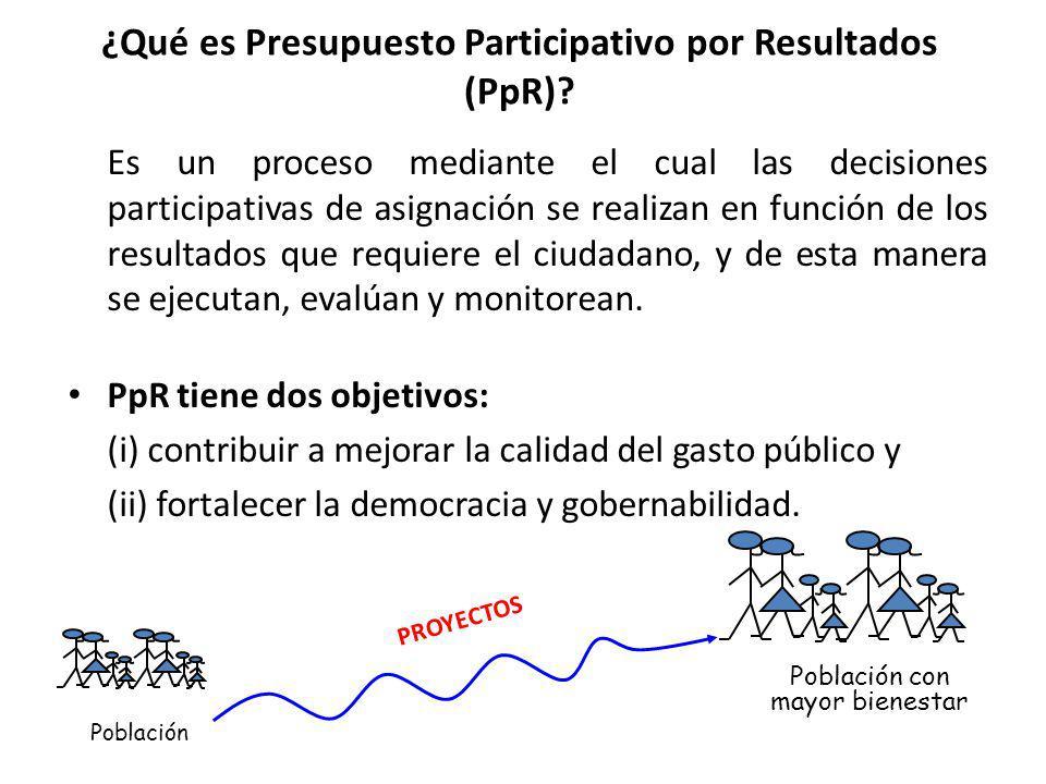 ¿Qué es Presupuesto Participativo por Resultados (PpR)? Es un proceso mediante el cual las decisiones participativas de asignación se realizan en func