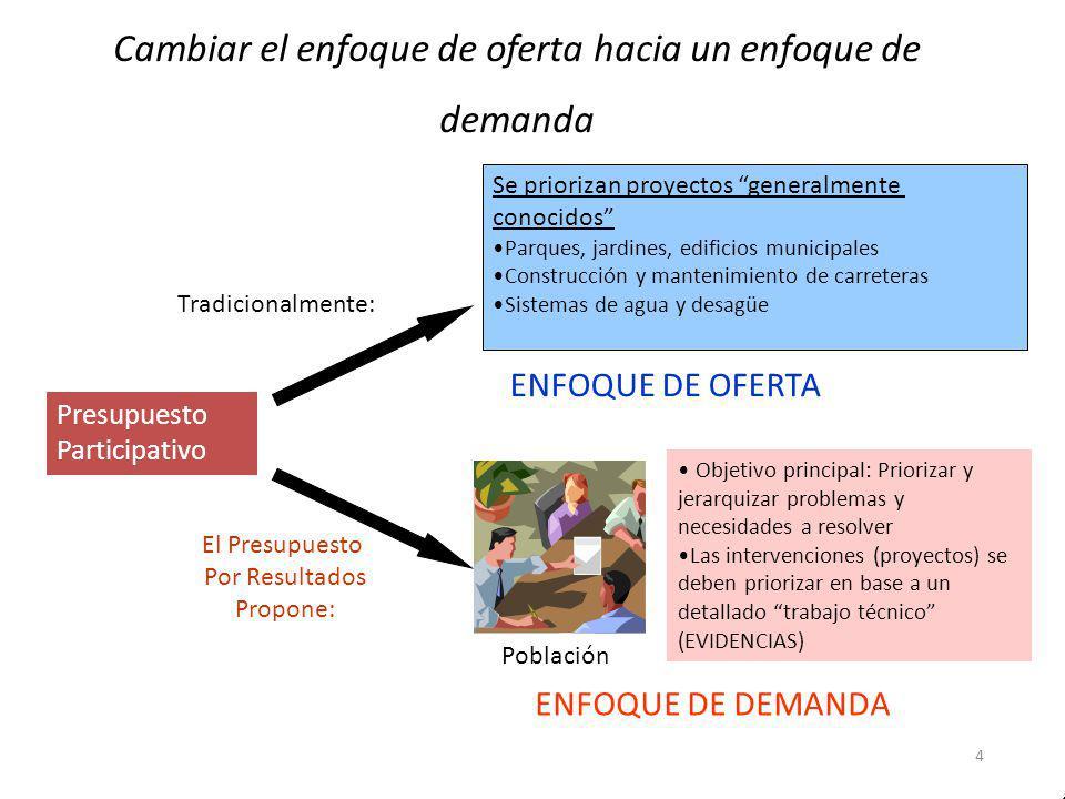 4 Cambiar el enfoque de oferta hacia un enfoque de demanda 4 Presupuesto Participativo Población ENFOQUE DE DEMANDA Objetivo principal: Priorizar y je