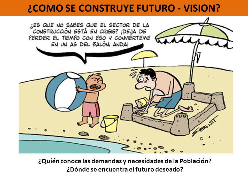 ¿COMO SE CONSTRUYE FUTURO - VISION? ¿Quién conoce las demandas y necesidades de la Población? ¿Dónde se encuentra el futuro deseado?