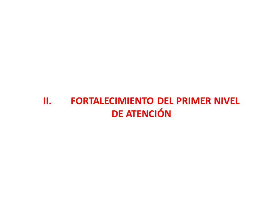 II.FORTALECIMIENTO DEL PRIMER NIVEL DE ATENCIÓN