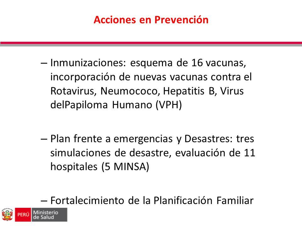 Acciones en Prevención – Inmunizaciones: esquema de 16 vacunas, incorporación de nuevas vacunas contra el Rotavirus, Neumococo, Hepatitis B, Virus del