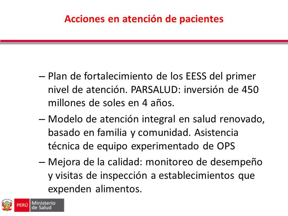 Acciones en atención de pacientes – Plan de fortalecimiento de los EESS del primer nivel de atención. PARSALUD: inversión de 450 millones de soles en