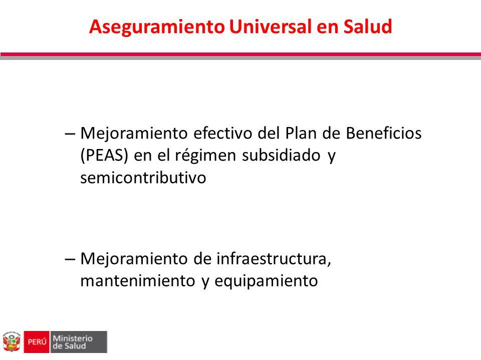 Aseguramiento Universal en Salud – Mejoramiento efectivo del Plan de Beneficios (PEAS) en el régimen subsidiado y semicontributivo – Mejoramiento de i