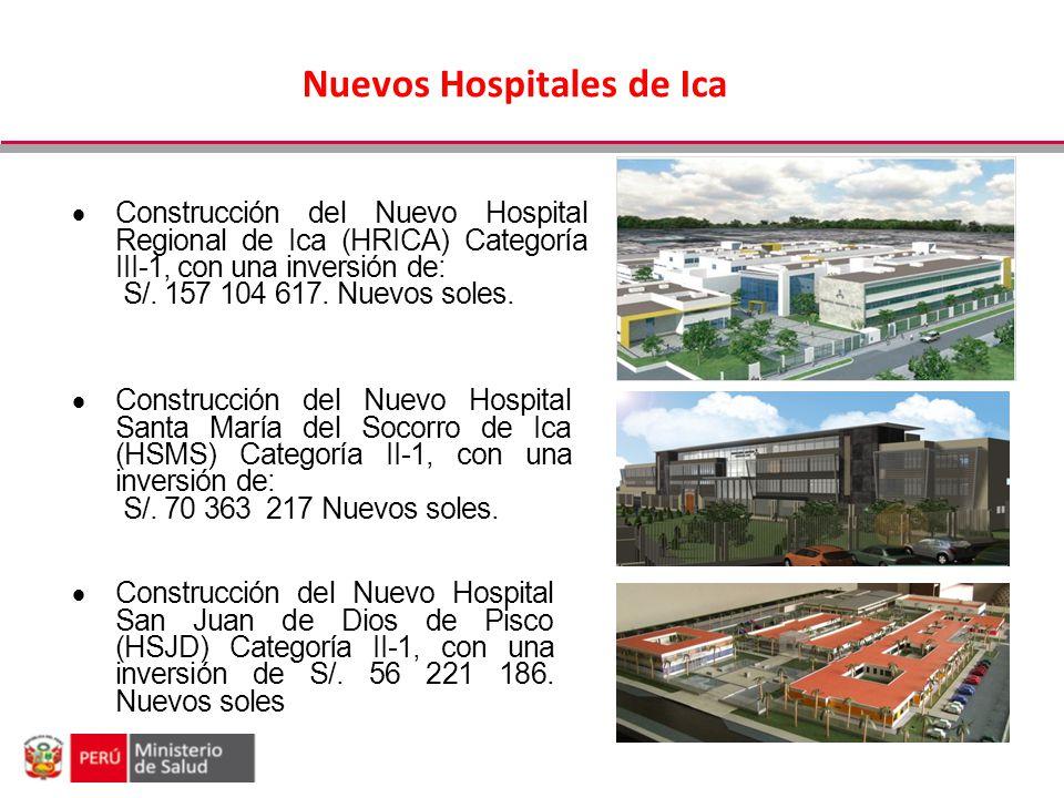 Nuevos Hospitales de Ica Construcción del Nuevo Hospital Regional de Ica (HRICA) Categoría III-1, con una inversión de: S/. 157 104 617. Nuevos soles.