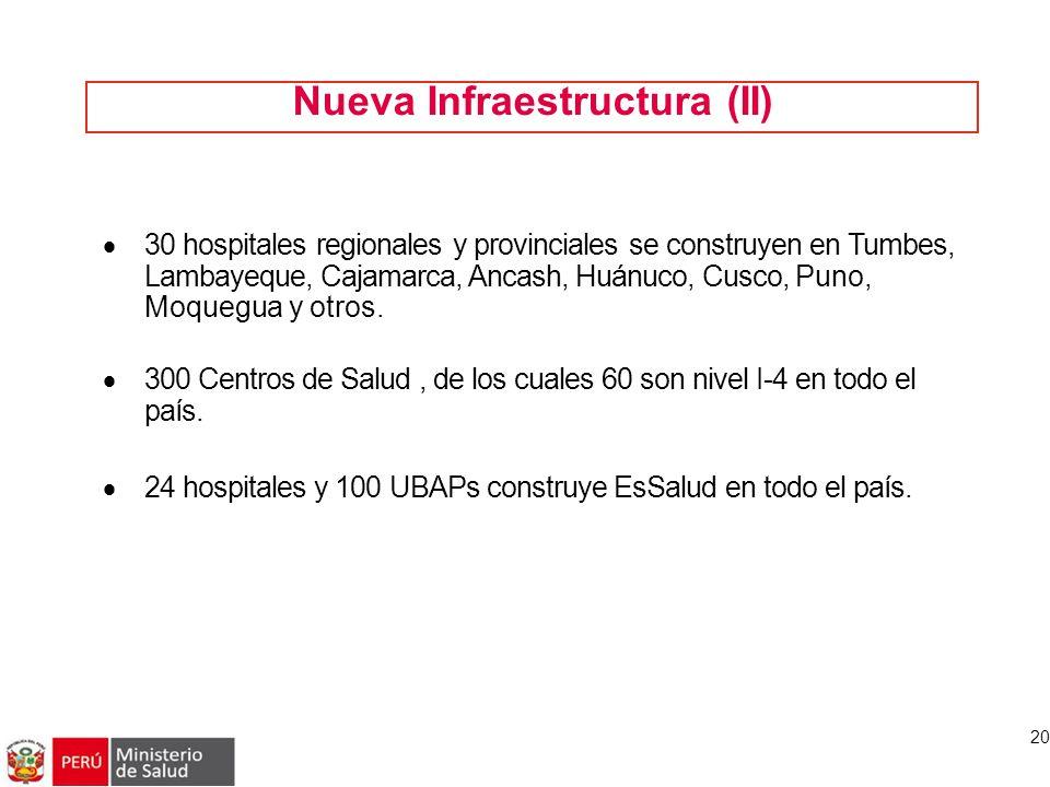 Nueva Infraestructura (II) 30 hospitales regionales y provinciales se construyen en Tumbes, Lambayeque, Cajamarca, Ancash, Huánuco, Cusco, Puno, Moque
