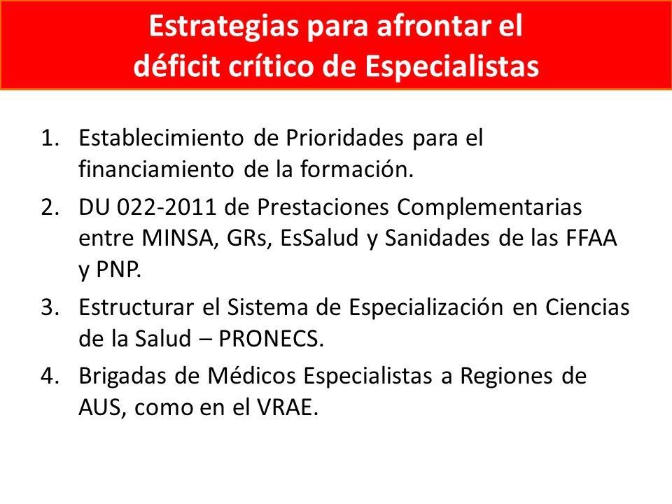 Estrategias para afrontar el déficit crítico de Especialistas 1.Establecimiento de Prioridades para el financiamiento de la formación. 2.DU 022-2011 d