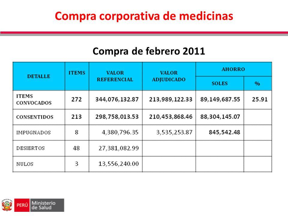 Compra corporativa de medicinas Compra de febrero 2011