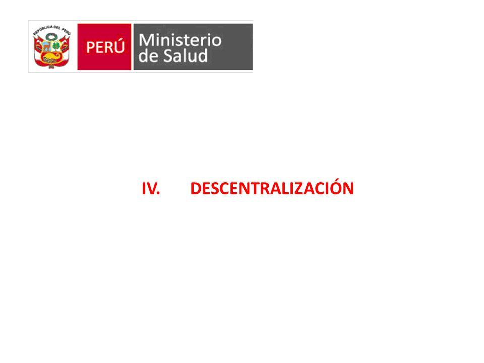 IV.DESCENTRALIZACIÓN