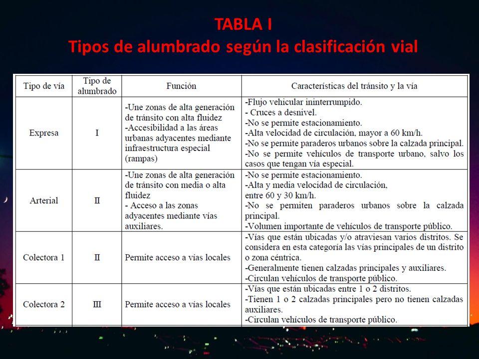TABLA I Tipos de alumbrado según la clasificación vial