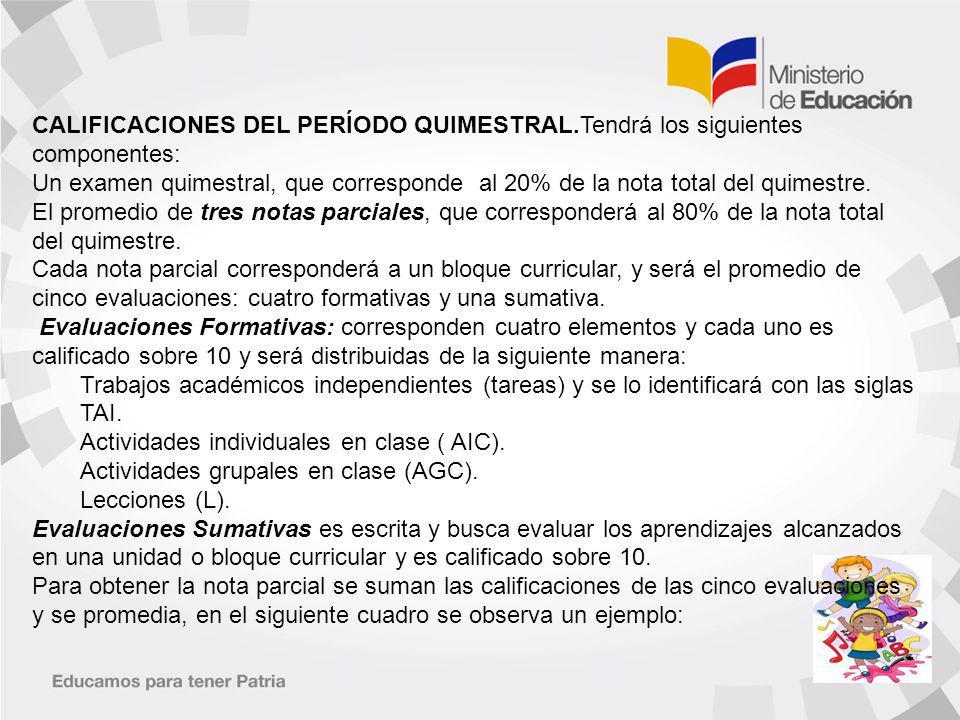 CALIFICACIONES DEL PERÍODO QUIMESTRAL.Tendrá los siguientes componentes: Un examen quimestral, que corresponde al 20% de la nota total del quimestre.