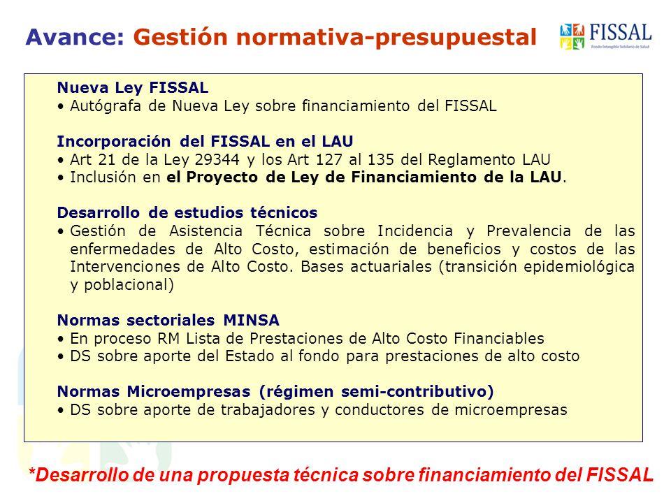 Avance: Gestión normativa-presupuestal Nueva Ley FISSAL Autógrafa de Nueva Ley sobre financiamiento del FISSAL Incorporación del FISSAL en el LAU Art 21 de la Ley 29344 y los Art 127 al 135 del Reglamento LAU Inclusión en el Proyecto de Ley de Financiamiento de la LAU.