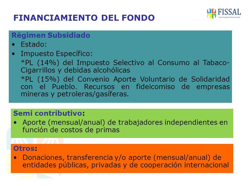 FINANCIAMIENTO DEL FONDO Semi contributivo: Aporte (mensual/anual) de trabajadores independientes en función de costos de primas Régimen Subsidiado Estado: Impuesto Específico: *PL (14%) del Impuesto Selectivo al Consumo al Tabaco- Cigarrillos y debidas alcohólicas *PL (15%) del Convenio Aporte Voluntario de Solidaridad con el Pueblo.