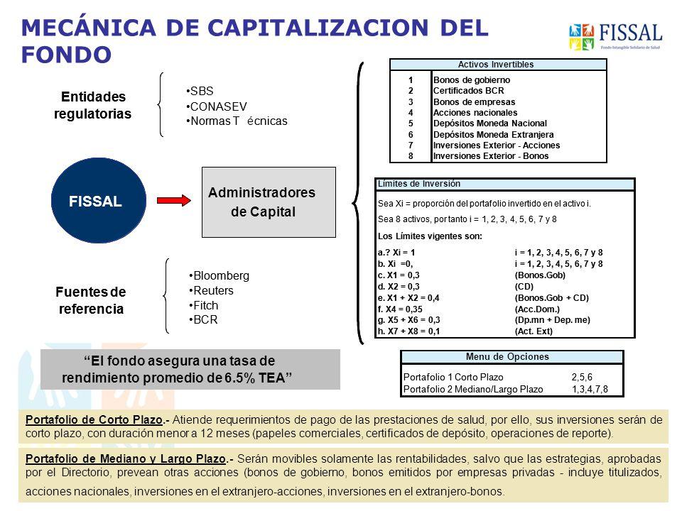 MECÁNICA DE CAPITALIZACION DEL FONDO Portafolio de Corto Plazo.- Atiende requerimientos de pago de las prestaciones de salud, por ello, sus inversiones serán de corto plazo, con duración menor a 12 meses (papeles comerciales, certificados de depósito, operaciones de reporte).
