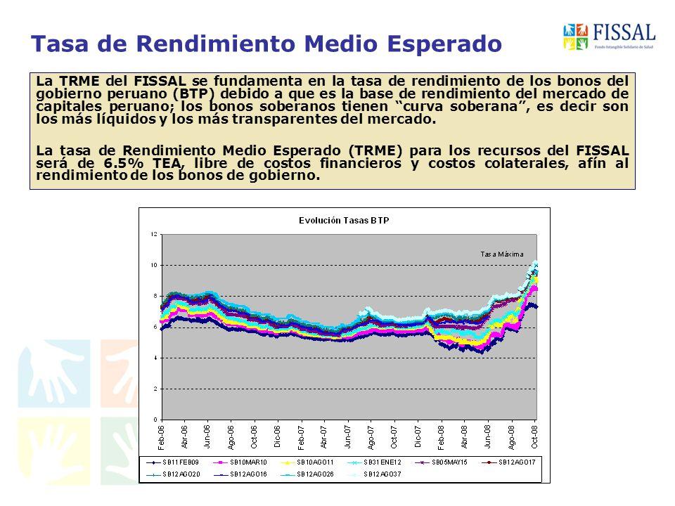 Tasa de Rendimiento Medio Esperado La TRME del FISSAL se fundamenta en la tasa de rendimiento de los bonos del gobierno peruano (BTP) debido a que es la base de rendimiento del mercado de capitales peruano; los bonos soberanos tienen curva soberana, es decir son los más líquidos y los más transparentes del mercado.