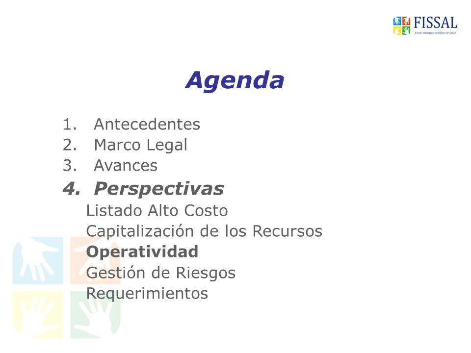Agenda 1.Antecedentes 2.Marco Legal 3.Avances 4.Perspectivas Listado Alto Costo Capitalización de los Recursos Operatividad Gestión de Riesgos Requerimientos