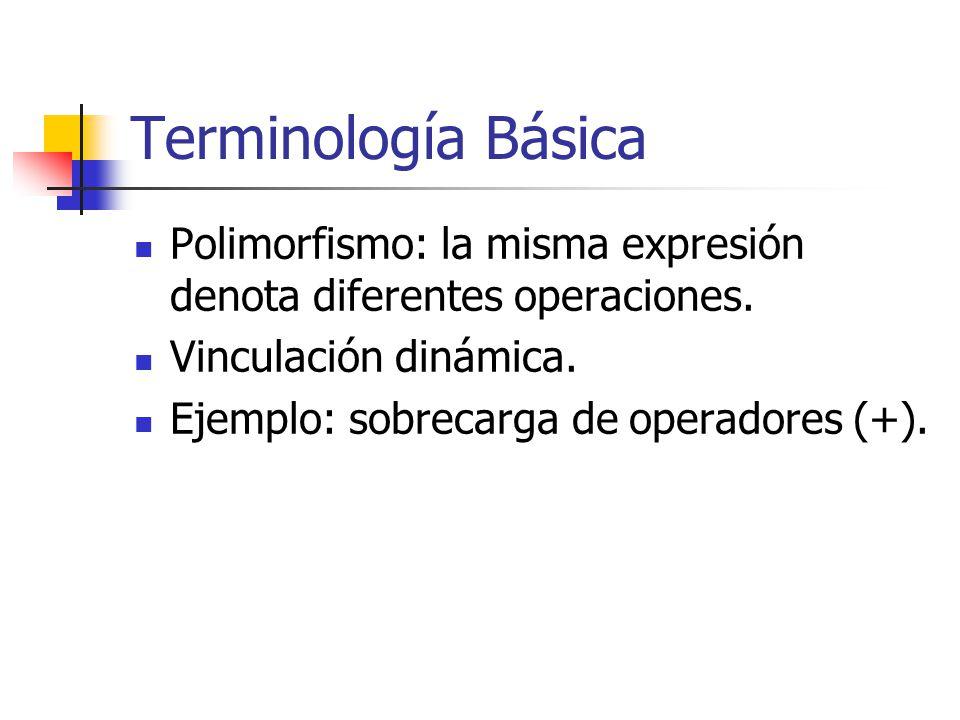 Terminología Básica Polimorfismo: la misma expresión denota diferentes operaciones. Vinculación dinámica. Ejemplo: sobrecarga de operadores (+).