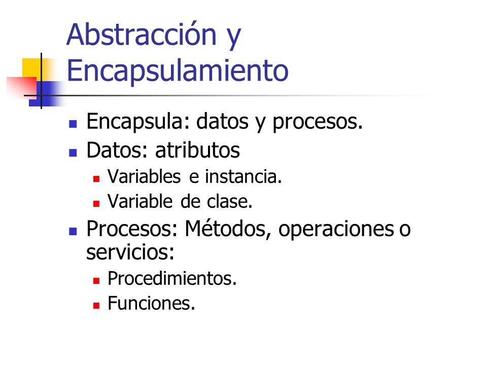 Encapsula: datos y procesos. Datos: atributos Variables e instancia. Variable de clase. Procesos: Métodos, operaciones o servicios: Procedimientos. Fu