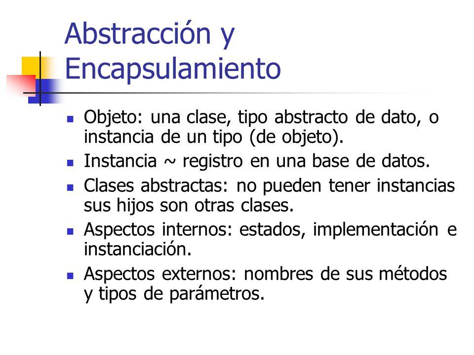 Abstracción y Encapsulamiento Objeto: una clase, tipo abstracto de dato, o instancia de un tipo (de objeto). Instancia ~ registro en una base de datos