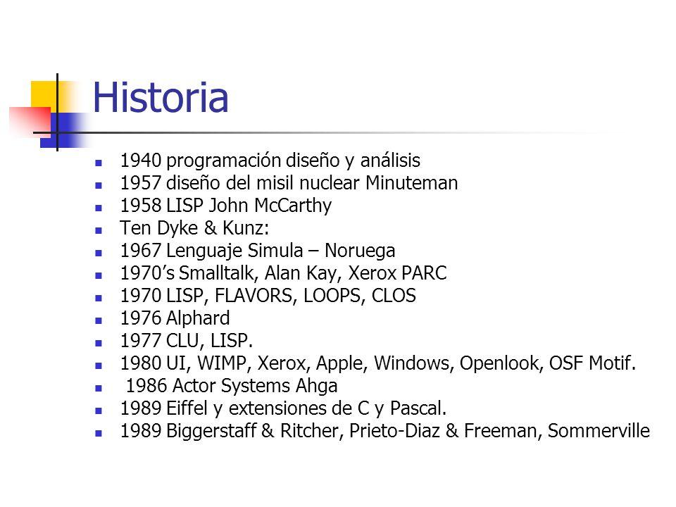 Historia 1940 programación diseño y análisis 1957 diseño del misil nuclear Minuteman 1958 LISP John McCarthy Ten Dyke & Kunz: 1967 Lenguaje Simula – Noruega 1970s Smalltalk, Alan Kay, Xerox PARC 1970 LISP, FLAVORS, LOOPS, CLOS 1976 Alphard 1977 CLU, LISP.