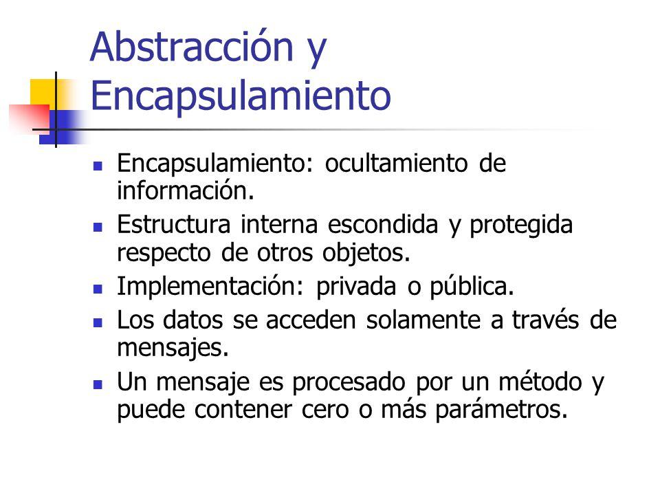 Abstracción y Encapsulamiento Encapsulamiento: ocultamiento de información. Estructura interna escondida y protegida respecto de otros objetos. Implem