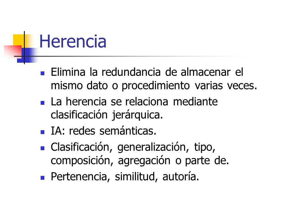Herencia Elimina la redundancia de almacenar el mismo dato o procedimiento varias veces. La herencia se relaciona mediante clasificación jerárquica. I
