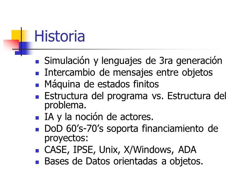 Historia Simulación y lenguajes de 3ra generación Intercambio de mensajes entre objetos Máquina de estados finitos Estructura del programa vs. Estruct