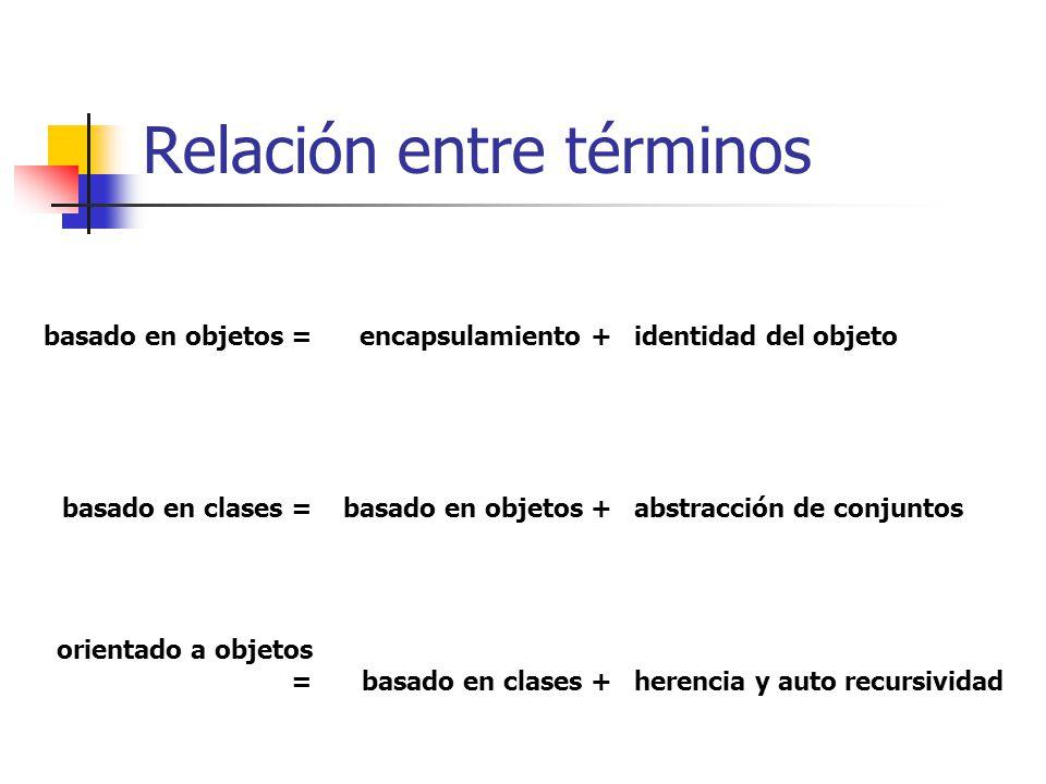 Relación entre términos basado en objetos =encapsulamiento +identidad del objeto basado en clases =basado en objetos +abstracción de conjuntos orientado a objetos =basado en clases +herencia y auto recursividad